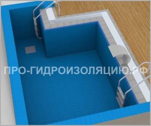 Гидроизоляция для бассейнов: материалы и технологии